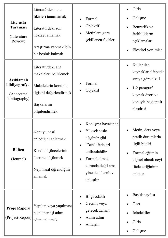Ödev Türü-2